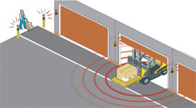 walkaway-alert-system